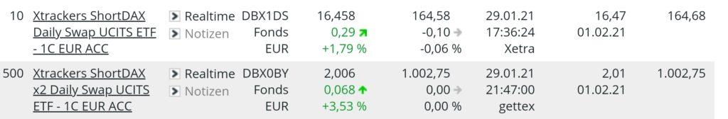 DAX-Trend 2021: Short oder Long? - Trendbetter.de - Aktien & Börse